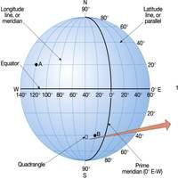 Converter coordenadas